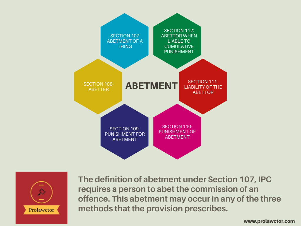 ABETMENT AND CRIMINAL CONSPIRACY |SECTION 107-120 IPC FREE NOTES- prolawctor